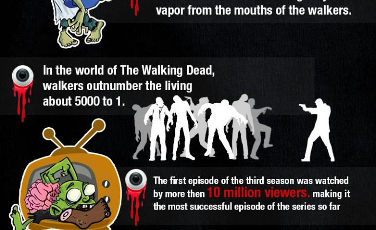 Walking-Dead-Infographiclarge-028347294