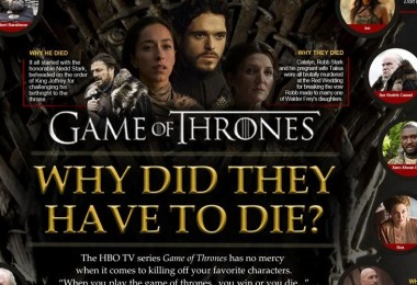 game-of-thrones-deaths