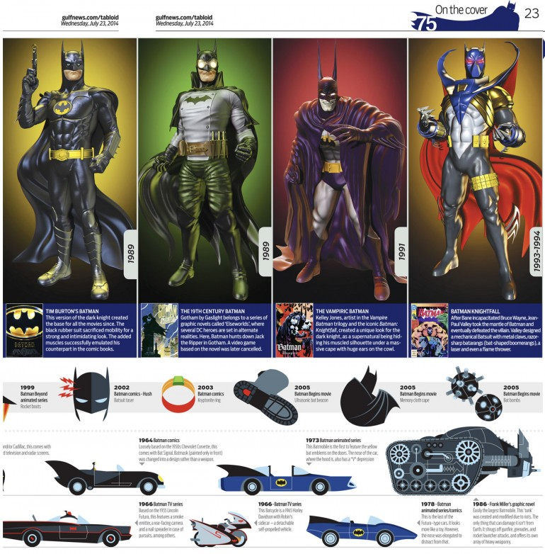 Batman-infographic-3