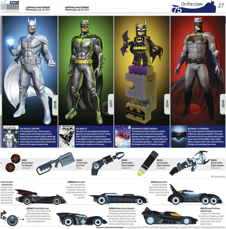 Batman-infographic-6