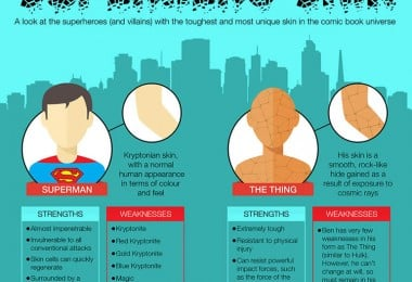 super-her-infographic-featured-image