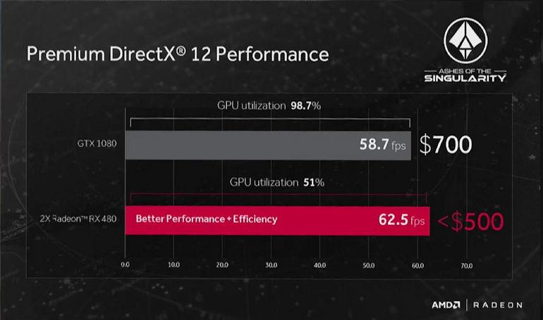 AMD RX 480 - 04