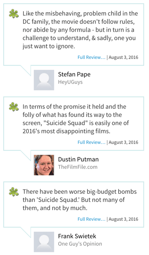 rotten Tomatoes suicide squad reviews