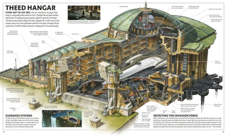 Win A Star Wars Complete Locations Book 6