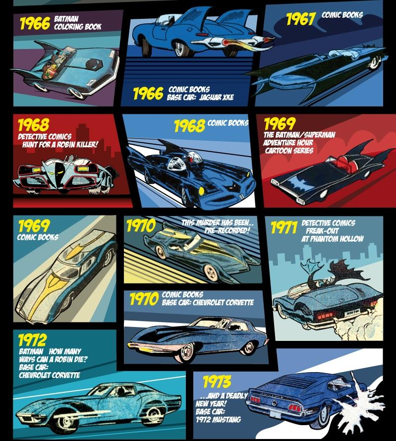 Evolution-Of-The-Batmobile-Infographic-1b