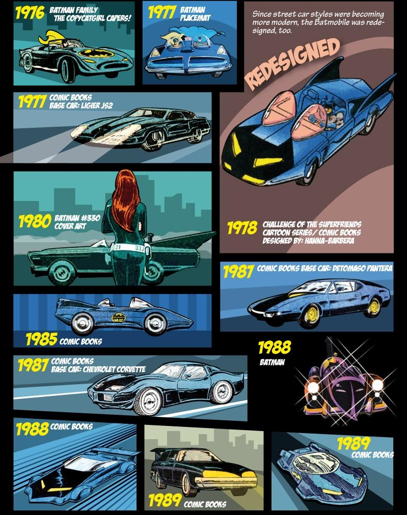 Evolution-Of-The-Batmobile-Infographic-1d