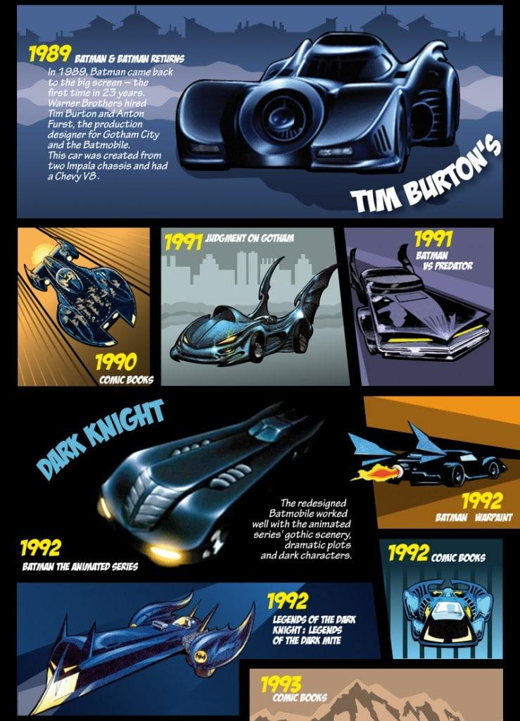 Evolution-Of-The-Batmobile-Infographic-1e-739x1024