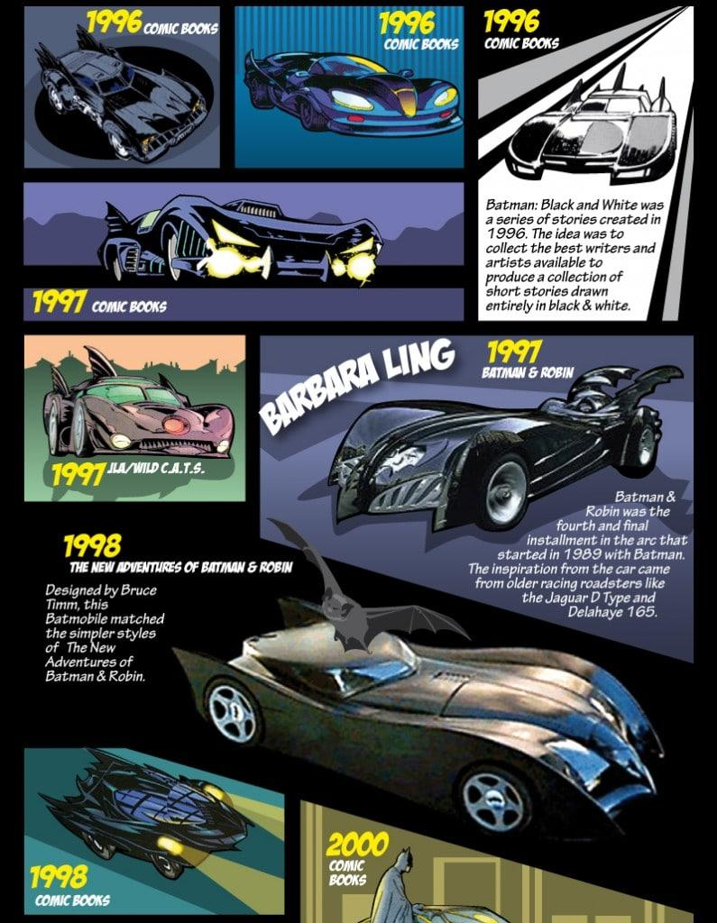 Evolution-Of-The-Batmobile-Infographic-1g-795x1024