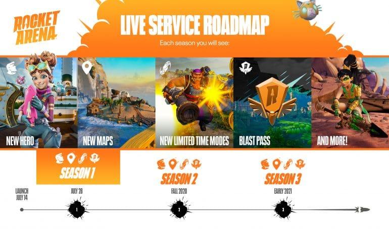 Rocket Arena Season Roadmap