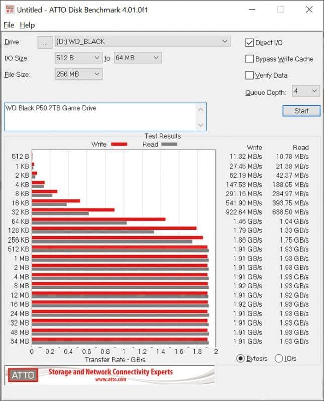 WD_BLACK P50 Game Drive 2TB SSD Review