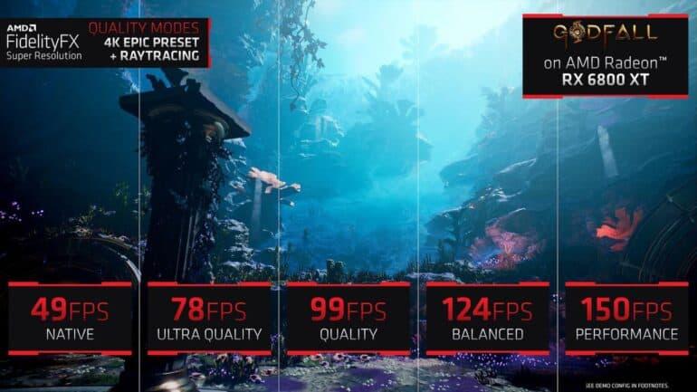 AMD FSR Technology